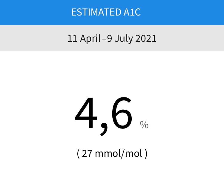 Hemoglobin A1c – Continuous Glucose Monitor